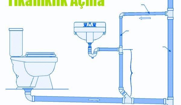 Tuvalet, Lavabo, Banyo ve Gider Tıkanıklığı Açma